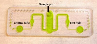 Slide cartridge